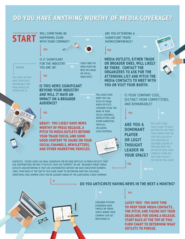 Bam_infographic